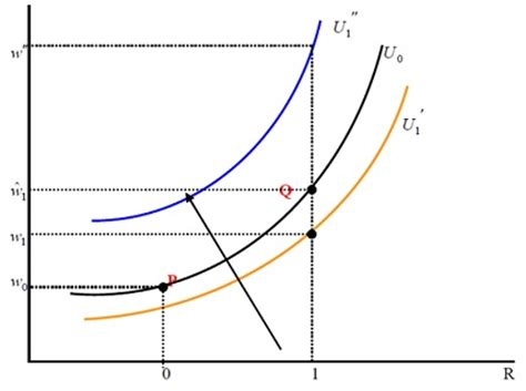 Economics cover letter example